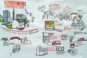 Smart City ErnegieTageBerlin2014